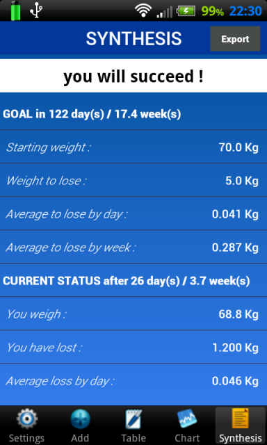 Weigh-In Deluxe | Download APK for Android - Aptoide