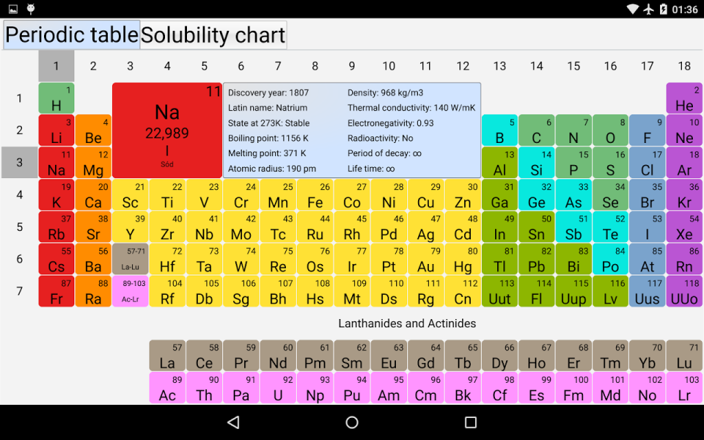 Periodic table periodic table of elements apk free download new periodic table of elements app for android free download urtaz Image collections