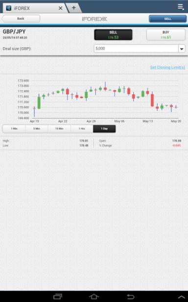 Forex cfd broker review