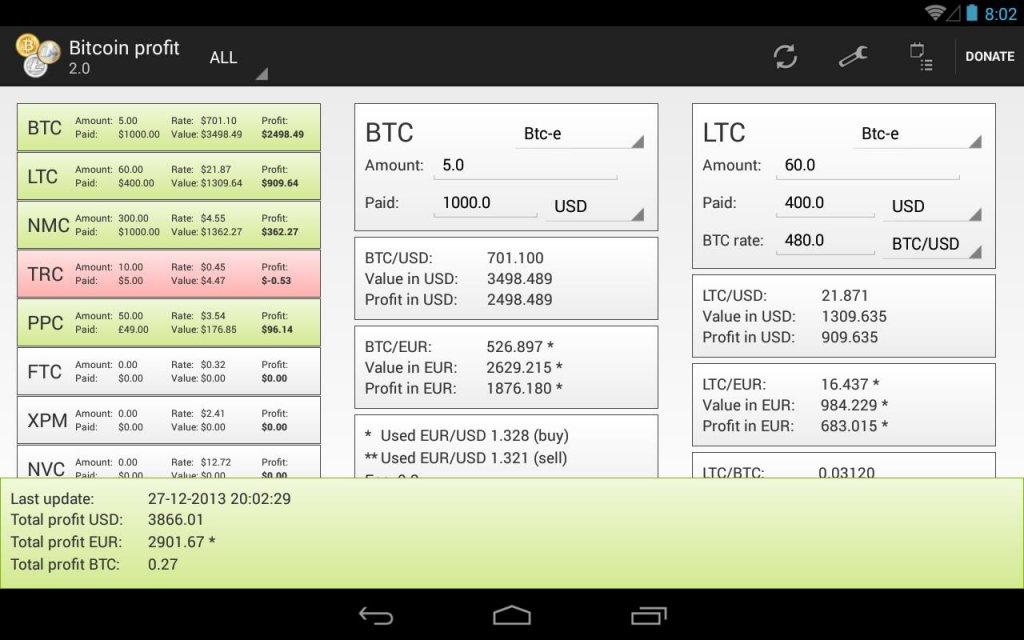 Bitcoin Profit Abzocke