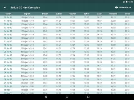 Al Quran Melayu screenshot 12