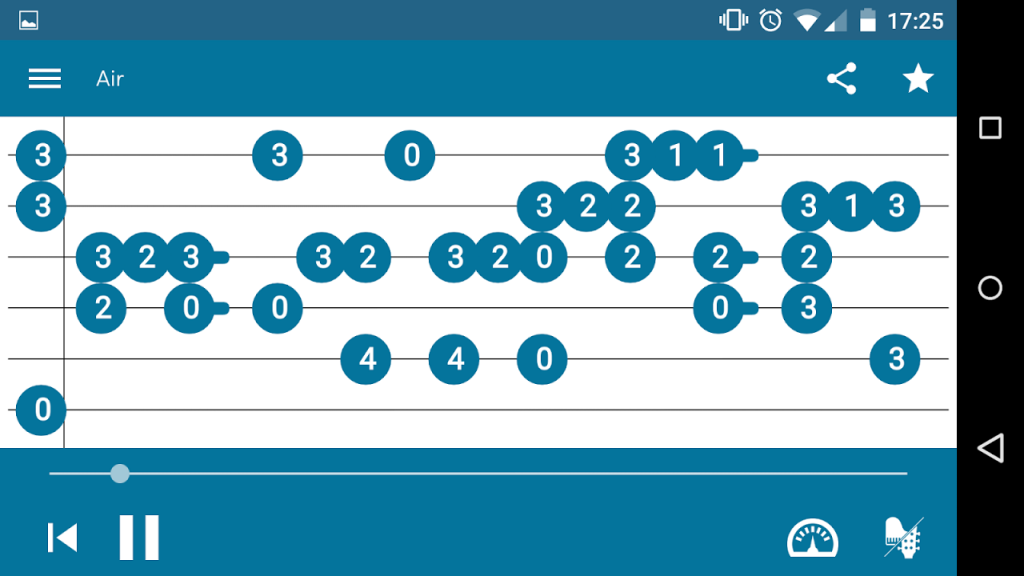 Jellynote - Tabs u0026 Sheet Music : Download APK for Android - Aptoide