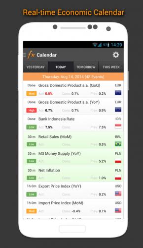 Forex Calendar, Market & News screenshot 1