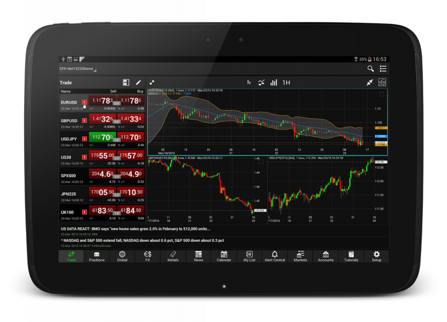 Netdania forex free download