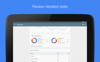 AdWords Express Screenshot