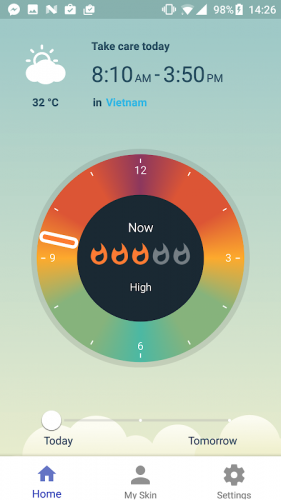 UVLens - UV Index Forecasts screenshot 1