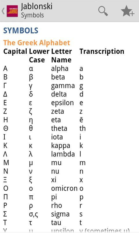 Medical Acronyms Abbreviations screenshot 4