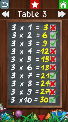 Multiplication Table Game 215 Download Apk For Android Aptoide