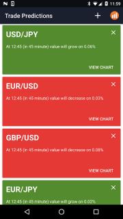 Trade Prediction screenshot 3