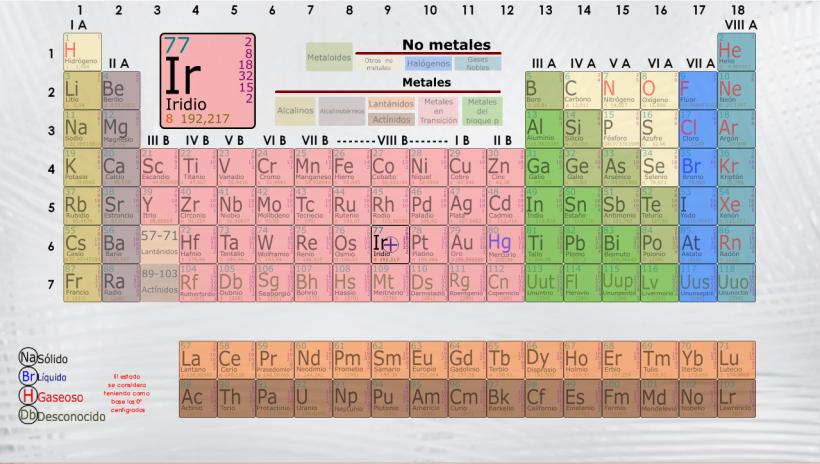 Tabla peridica de elementos 093 descargar apk para android aptoide tabla periodica de elementos captura de pantalla 2 urtaz Image collections