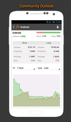 Forex Calendar, Market & News screenshot 8