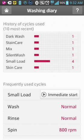 lg smart laundry dw global на русском языке