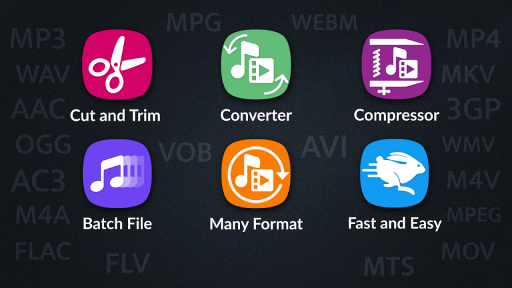 Video Converter, Compressor MP4, 3GP, MKV,MOV, AVI screenshot 1