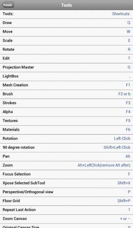 Shortcuts for Zbrush 1 0 Загрузить APK для Android - Aptoide