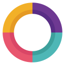 Roposo - Fun Videos, Editing, Chat Status, Camera