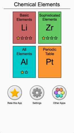 Chemical Elements And Periodic Table Symbols Quiz 20 Download Apk