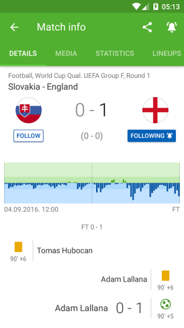 SofaScore Live Score Download APK for Android Aptoide : 1650b6a1ab31f6075b4314b758958f28screen384x640 from www.aptoide.com size 360 x 640 png 58kB