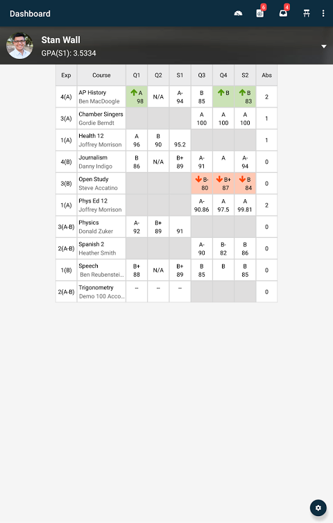 PowerSchool Mobile screenshot 2