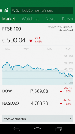 MSN Money Stock Quotes 44044040 Download APK For Android Aptoide Inspiration Msn Stock Quotes