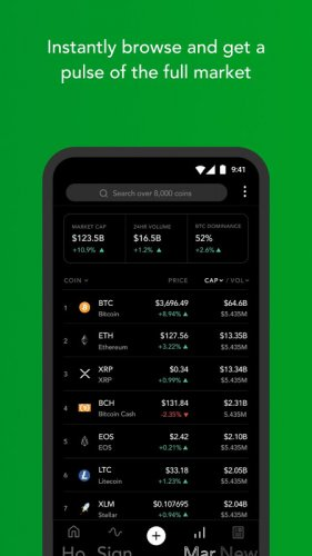 piața bitcoin live)
