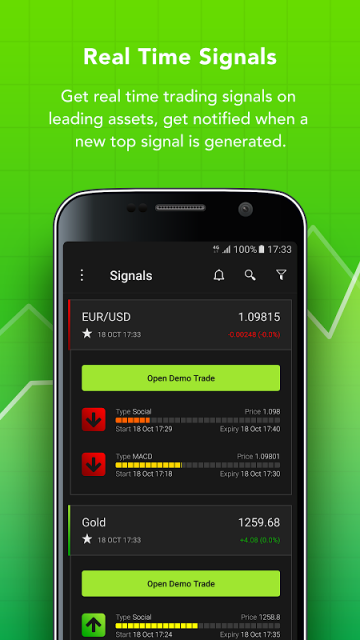 Best binary options signals app