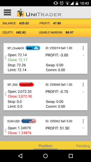 Forex units available