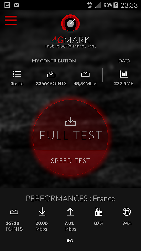 MySpeedCheck powered by 4GMARK 3G / 4G Speed Test screenshot 2