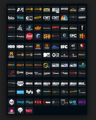 Live Indian Tv Channels 1 0 Download Android Apk Aptoide