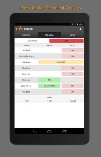 Forex Calendar, Market & News screenshot 11