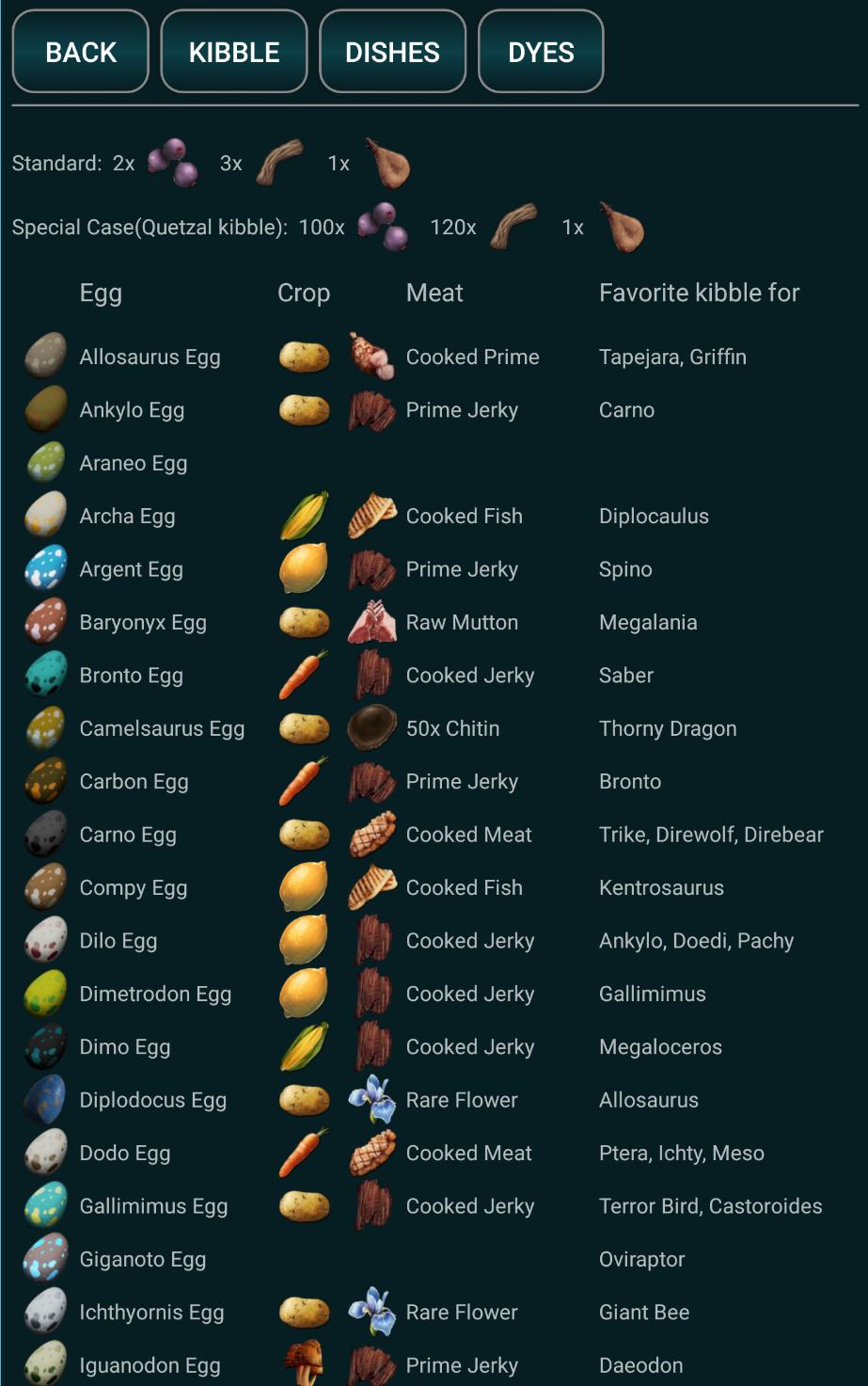 A Calc A Guide Taming Ark Survival Evolved Capture Du0027écran ...