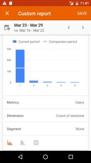 Google Analytics screenshot 14