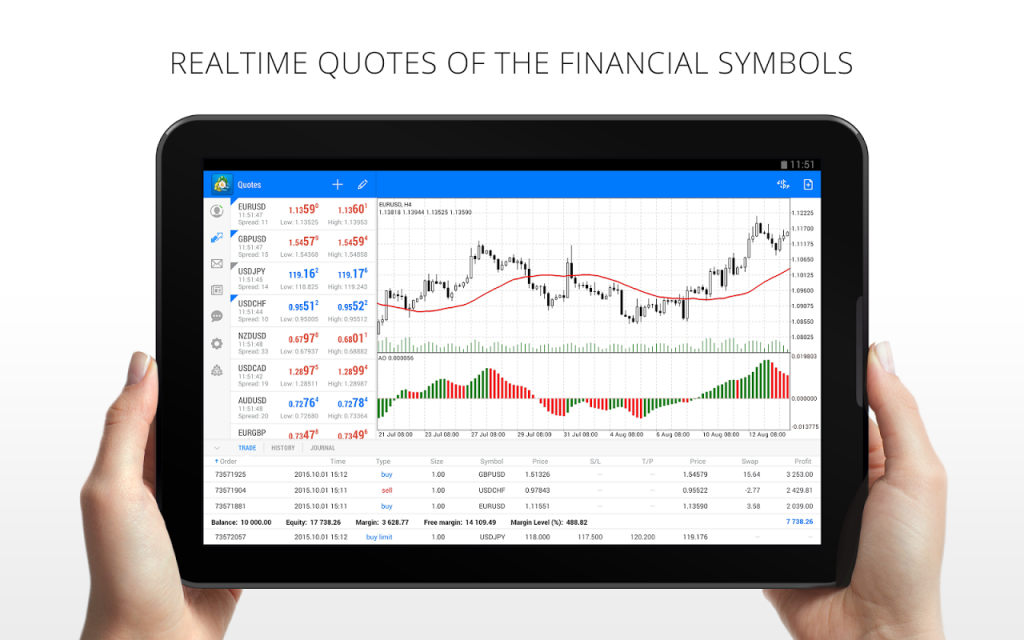 Download metatrader for android