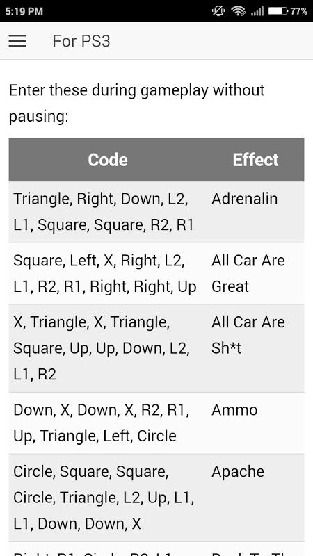 Codes for GTA San Andreas Game 1 3 2 Download APK para