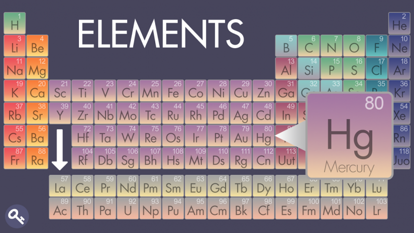 Elements periodic table 11 download apk for android aptoide elements periodic table screenshot 1 elements periodic table screenshot 2 urtaz Images