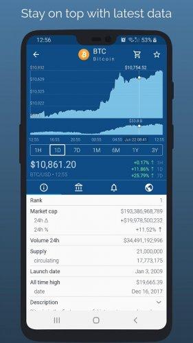 bitcoin app news