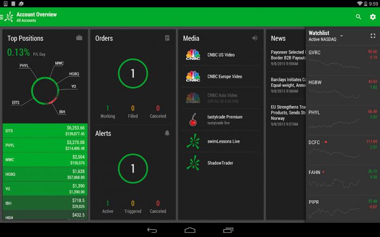 TD Ameritrade Trader 82 3 Download APK for Android - Aptoide