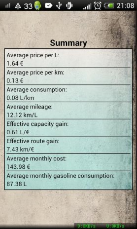 fuel book gas mileage log 1 91 download apk for android aptoide