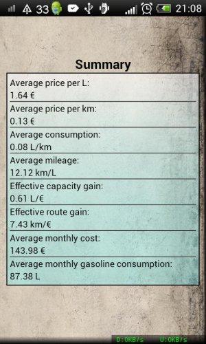 Fuel Book Gas Mileage Log 1 91 Download Apk Android Aptoide