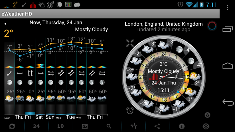 Weather, Alerts, Barometer 7 9 5 Download APK for Android
