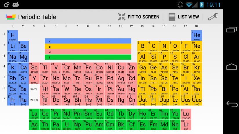 Periodic table of elements 12 download apk for android aptoide periodic table of elements screenshot 16 urtaz Image collections