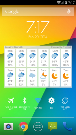 Hourly Weather Widget Screenshot 1 2
