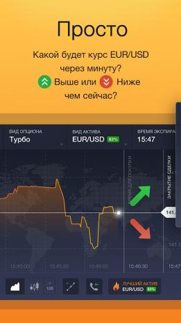 IQ Option – Online Trading Platform 5 27 0 Загрузить APK для