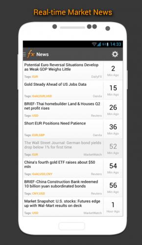 Forex Calendar, Market & News screenshot 7