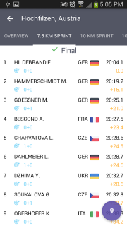 Biathlon 2018-2019 - Live Results screenshot 3