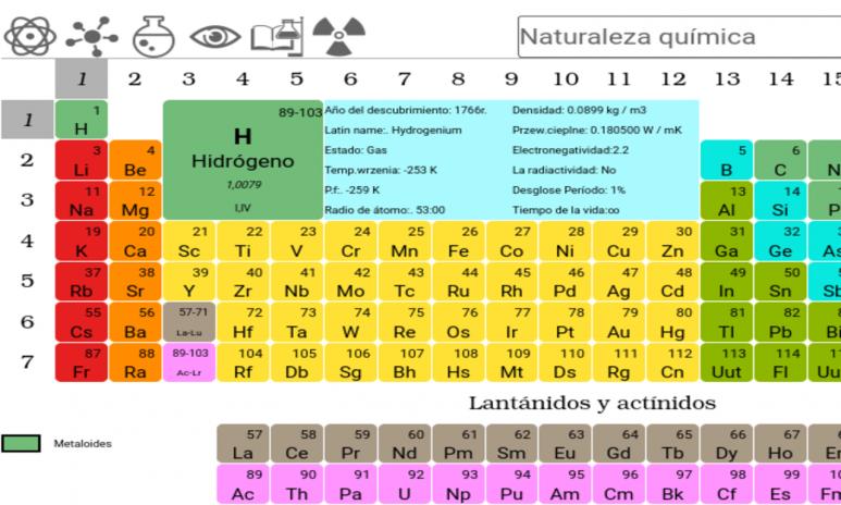 Tabla peridica de elementos 30 descargar apk para android aptoide tabla periodica de elementos captura de pantalla 16 urtaz Images