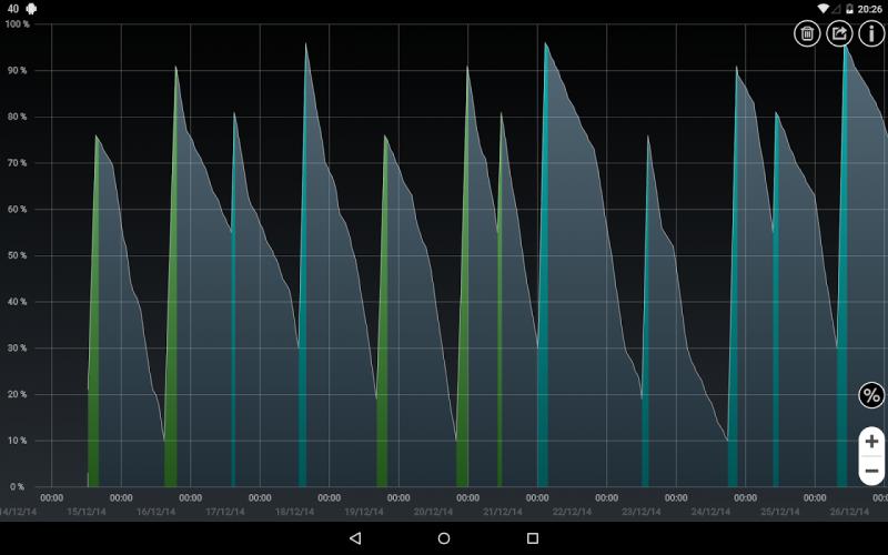 Bateria HD - Battery screenshot 9
