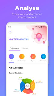BYJU'S – The Learning App 5 4 2 6853 Download APK for Android - Aptoide