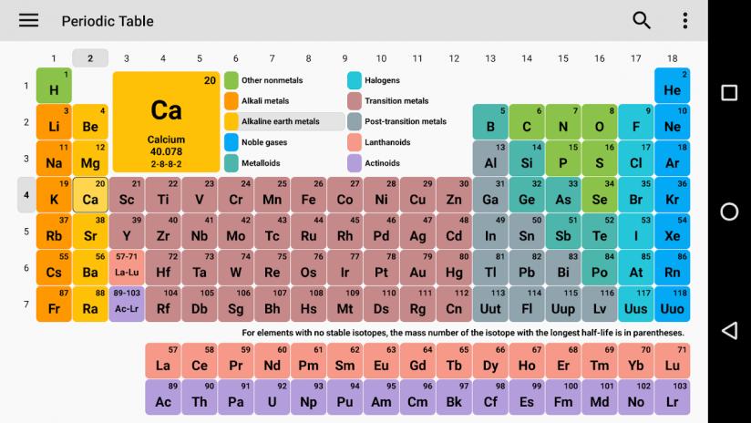 Tabel periodik 590 unduh apk untuk android aptoide screenshot tabel periodik 1 urtaz Image collections