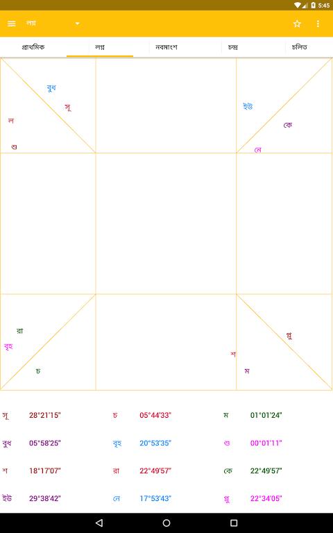 AstroSage Kundli : Astrology 13 9 Download APK para Android