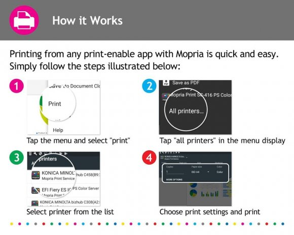 Mopria Print Service 2 0 6 Download APK for Android - Aptoide